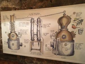 alambics_edinburgh_gin